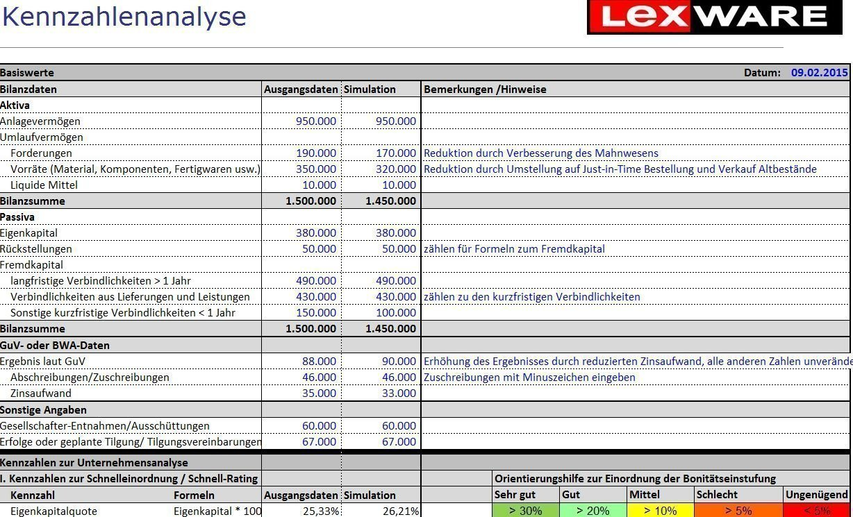 Analyse: Wie leistungsfähig ist mein Unternehmen?